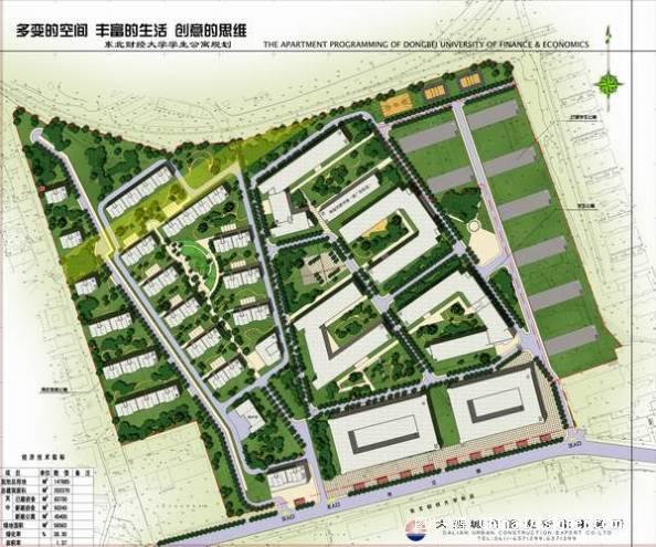 东北财经大学学生公寓规划2