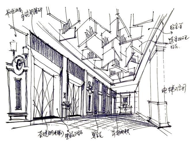 欧式酒店大堂草图