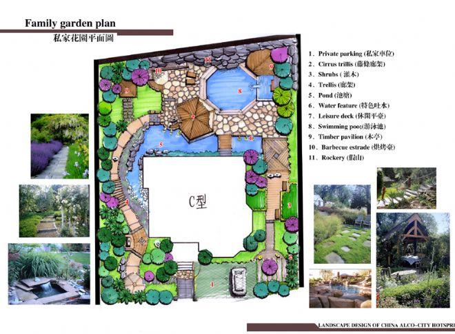 028私家花园平面大样图3-艺维景观设计工作室的设计师家园-田园,欧式图片
