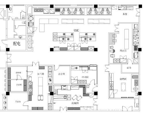 王军的酒店厨房设计师天地