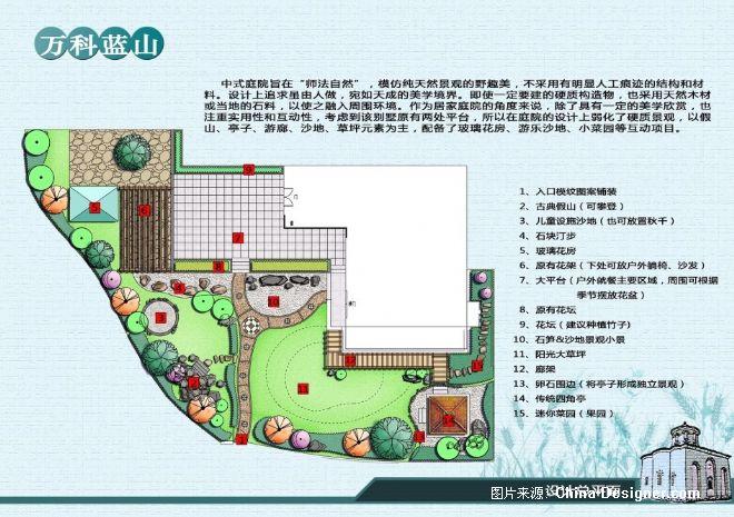 万科蓝山总平面图-清妍景观设计工程有限公司的设计师家园-欧式